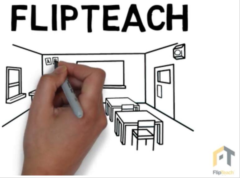 flipteach.co.uk